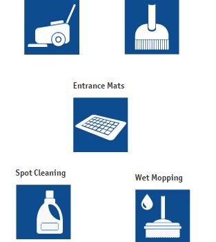 Omnisport Indoor Sport Flooring Maintenance Gym Flooring